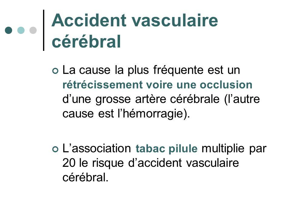Accident vasculaire cérébral La cause la plus fréquente est un rétrécissement voire une occlusion dune grosse artère cérébrale (lautre cause est lhémo