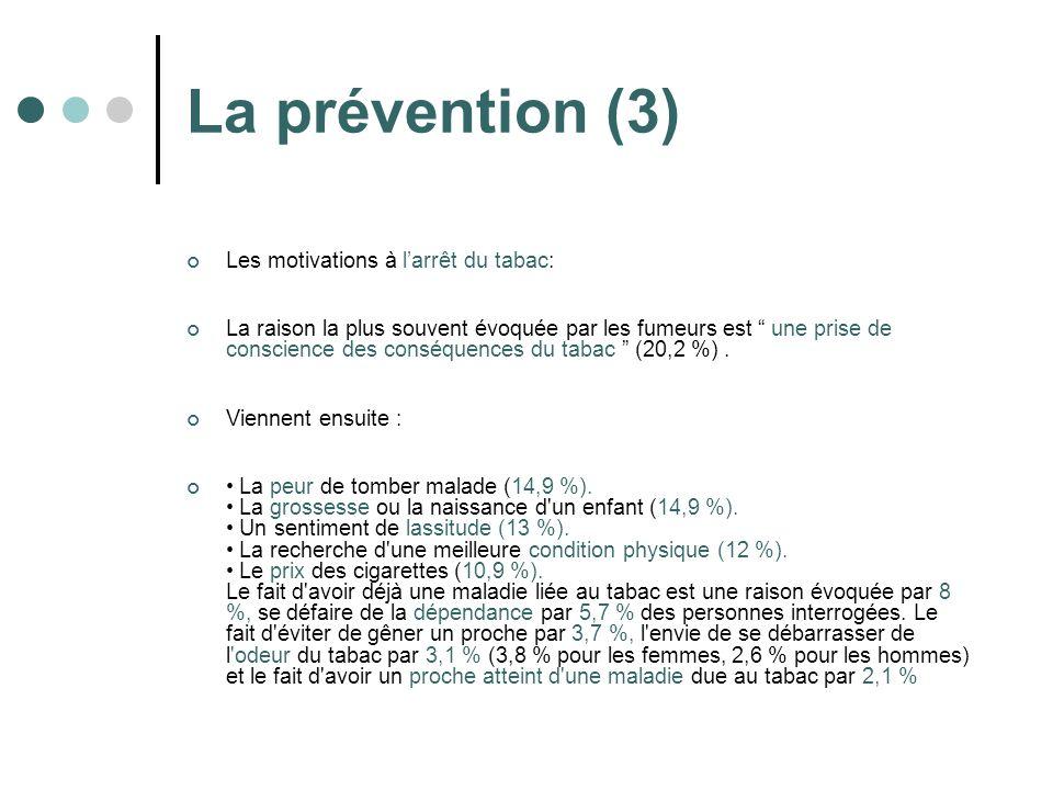 La prévention (3) Les motivations à larrêt du tabac: La raison la plus souvent évoquée par les fumeurs est une prise de conscience des conséquences du