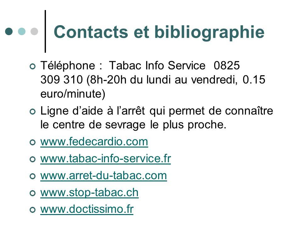 Contacts et bibliographie Téléphone : Tabac Info Service 0825 309 310 (8h-20h du lundi au vendredi, 0.15 euro/minute) Ligne daide à larrêt qui permet