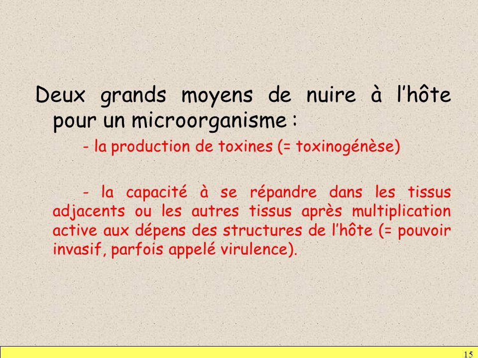 Deux grands moyens de nuire à lhôte pour un microorganisme : - la production de toxines (= toxinogénèse) - la capacité à se répandre dans les tissus a