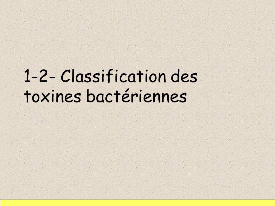 1-2- Classification des toxines bactériennes