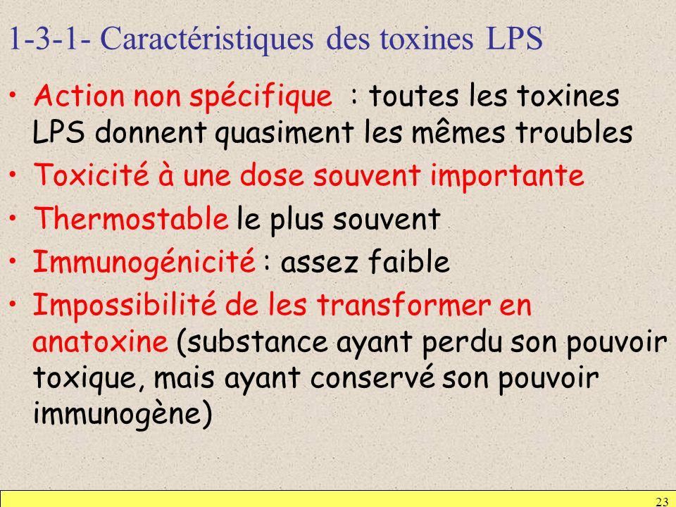1-3-1- Caractéristiques des toxines LPS 23 Action non spécifique : toutes les toxines LPS donnent quasiment les mêmes troubles Toxicité à une dose sou