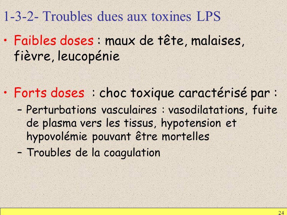 1-3-2- Troubles dues aux toxines LPS 24 Faibles doses : maux de tête, malaises, fièvre, leucopénie Forts doses : choc toxique caractérisé par : –Pertu