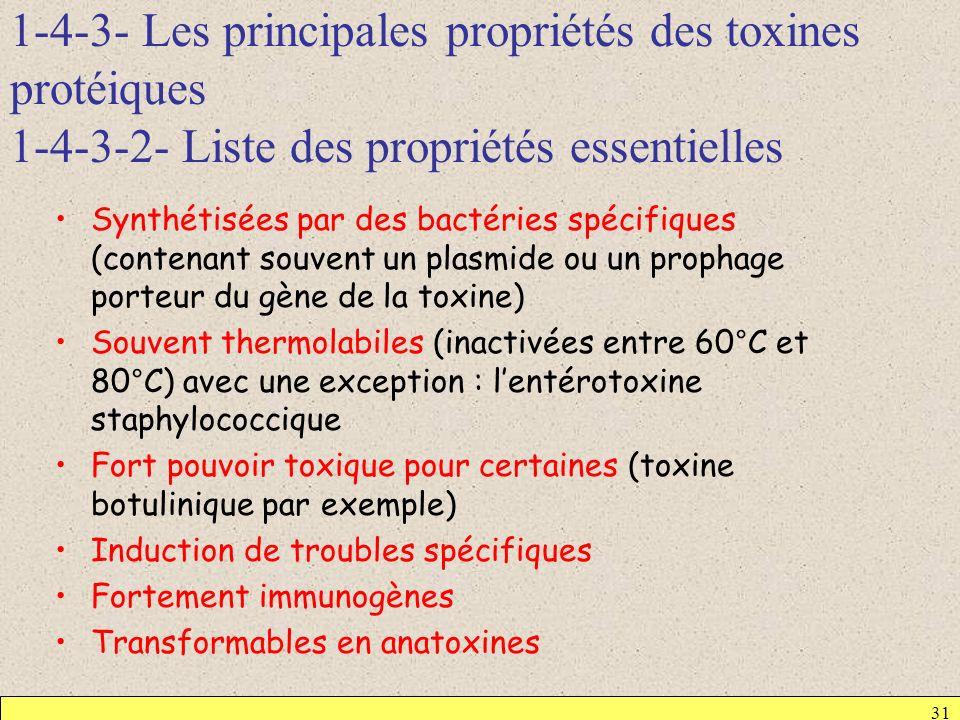 1-4-3- Les principales propriétés des toxines protéiques 1-4-3-2- Liste des propriétés essentielles Synthétisées par des bactéries spécifiques (conten