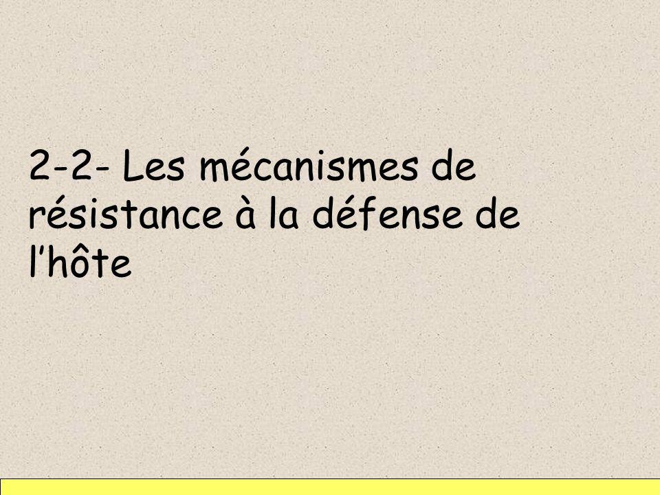 2-2- Les mécanismes de résistance à la défense de lhôte