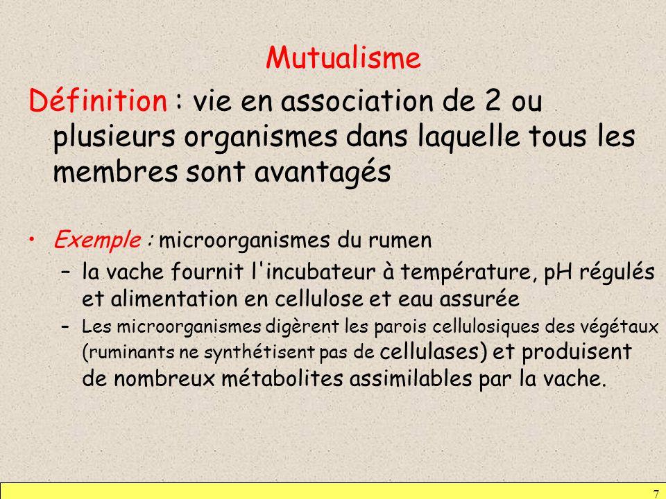 7 Mutualisme Définition : vie en association de 2 ou plusieurs organismes dans laquelle tous les membres sont avantagés Exemple : microorganismes du r