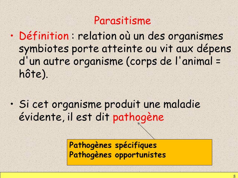 8 Parasitisme Définition : relation où un des organismes symbiotes porte atteinte ou vit aux dépens d'un autre organisme (corps de l'animal = hôte). S