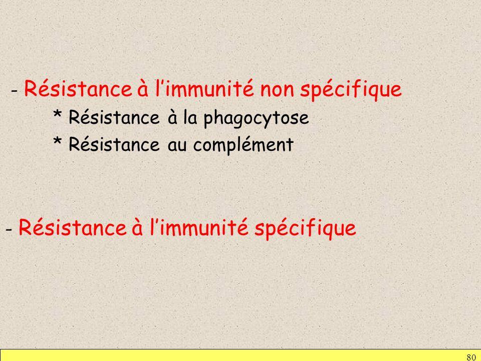 80 - Résistance à limmunité non spécifique * Résistance à la phagocytose * Résistance au complément - Résistance à limmunité spécifique