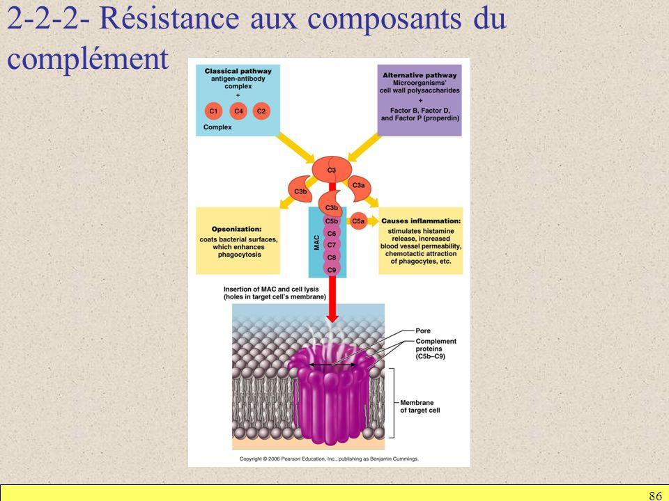 2-2-2- Résistance aux composants du complément 86