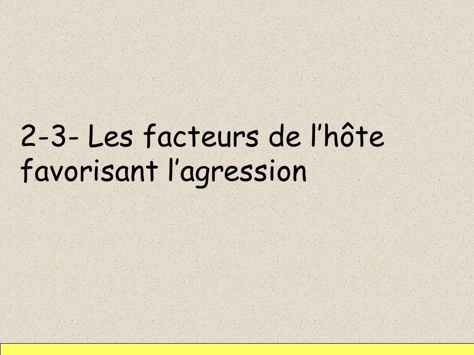 2-3- Les facteurs de lhôte favorisant lagression