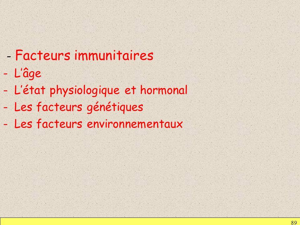 89 - Facteurs immunitaires -Lâge -Létat physiologique et hormonal -Les facteurs génétiques -Les facteurs environnementaux