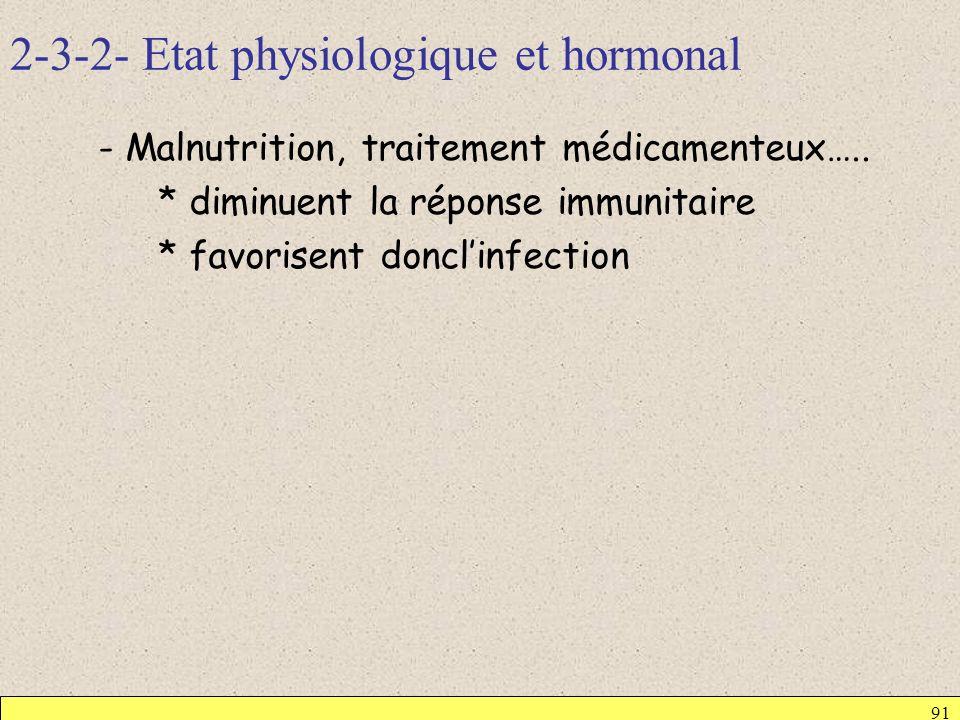 2-3-2- Etat physiologique et hormonal 91 - Malnutrition, traitement médicamenteux….. * diminuent la réponse immunitaire * favorisent donclinfection