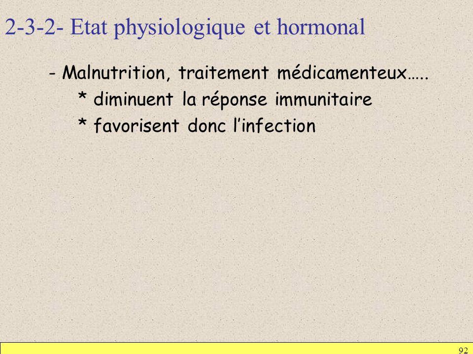 2-3-2- Etat physiologique et hormonal 92 - Malnutrition, traitement médicamenteux….. * diminuent la réponse immunitaire * favorisent donc linfection