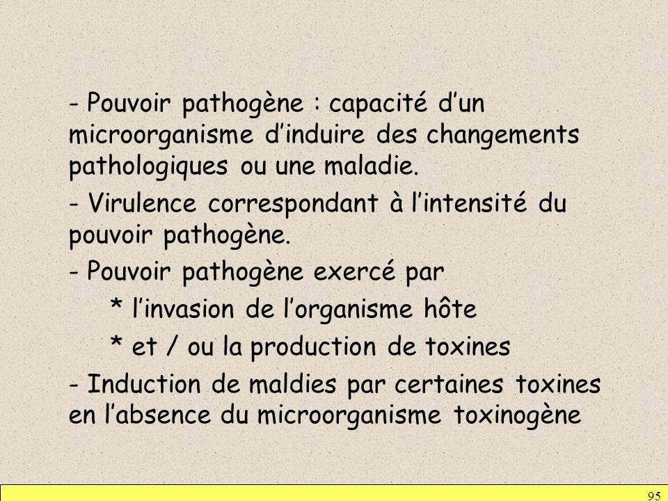 95 - Pouvoir pathogène : capacité dun microorganisme dinduire des changements pathologiques ou une maladie. - Virulence correspondant à lintensité du
