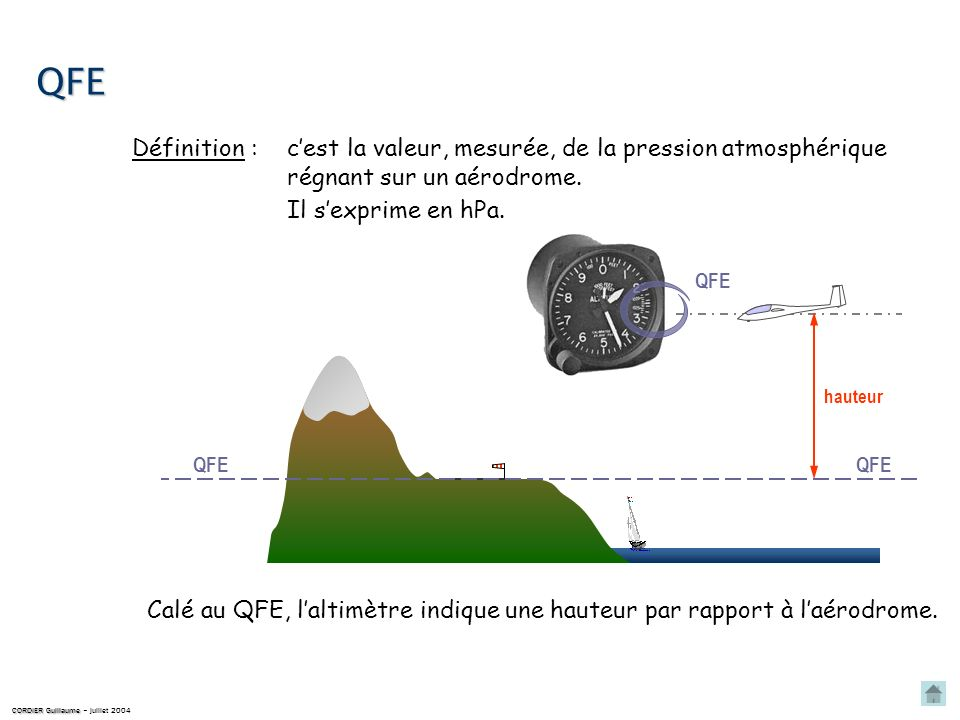 QNH cest la valeur, calculée, de la pression atmosphérique régnant au niveau de la mer. Définition : QNH altitude QNH Il sexprime en hPa. Calé au QNH,