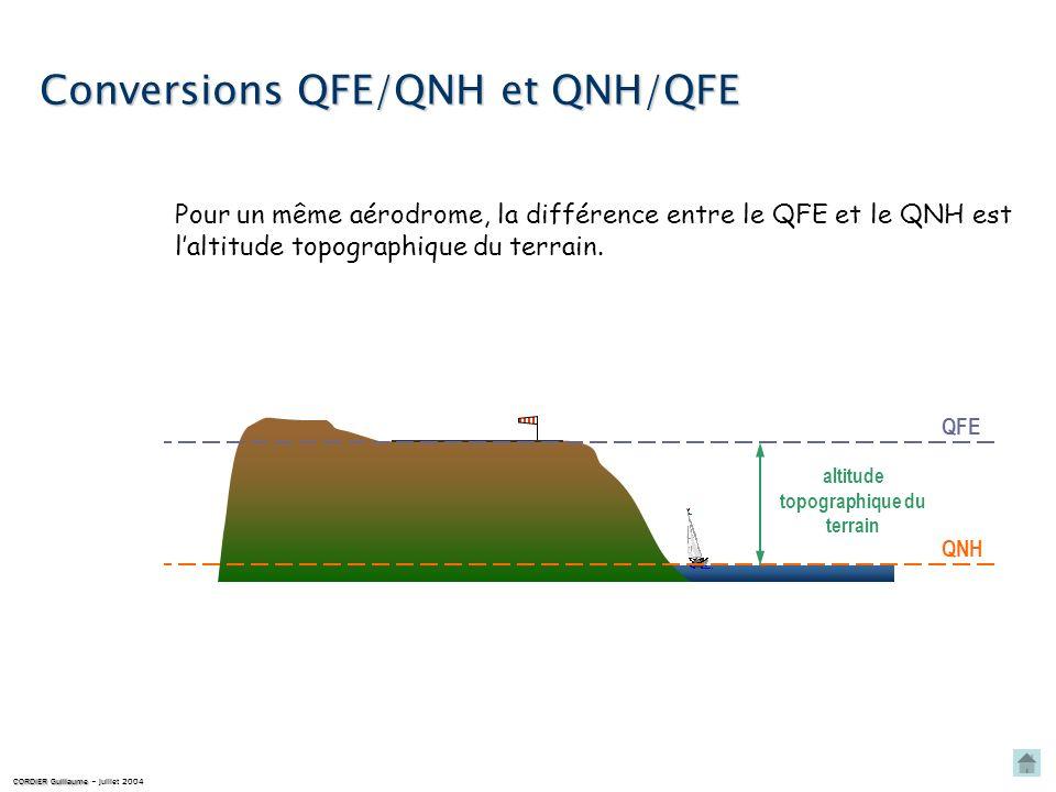CONVERSION DES CALAGES ENTRE EUX Sommaire conversions QFE / QNH et QNH / QFE conversions QFE / QNH et QNH / QFE conversion des niveaux de vol en altit