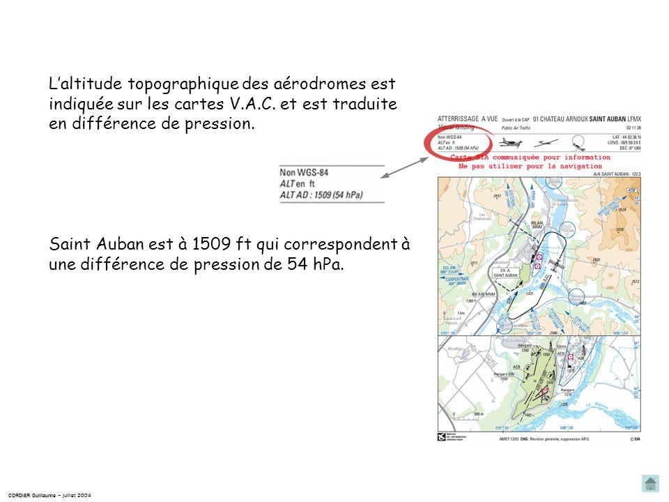 Pour un même aérodrome, la différence entre le QFE et le QNH est laltitude topographique du terrain. QFE QNH altitude topographique du terrain Convers