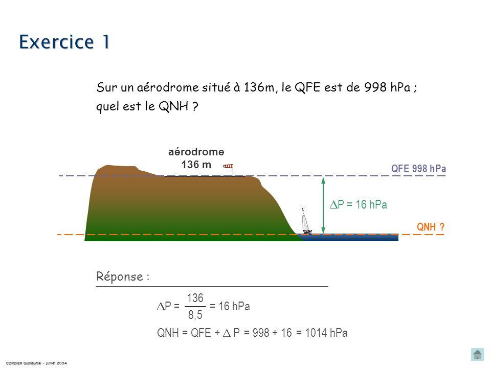 altitude (km) pression (hPa) P (hPa) altitude (m) 1013,25 -300 540 0 950 1050 1 hPa pour 8,5 m ou 28ft On admet que la variation de pression en foncti
