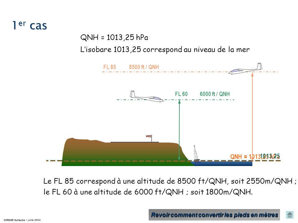 Laltitude de lisobare 1013,25 est variable en fonction du lieu et du temps. QNH Conversions des niveaux de vol en altitudes CORDIER Guillaume CORDIER