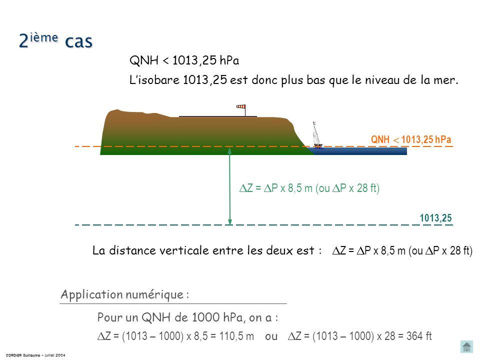 Conversion pieds (ft) / mètres (m) arrondi à 0,3 m pour le calcul CORDIER Guillaume CORDIER Guillaume – juillet 2004 1 ft = 0,3048 m, Pour passer des