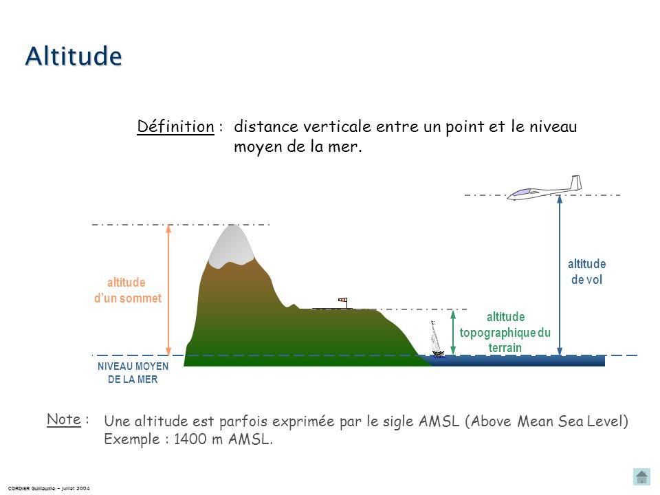 Altitude distance verticale entre un point et le niveau moyen de la mer.
