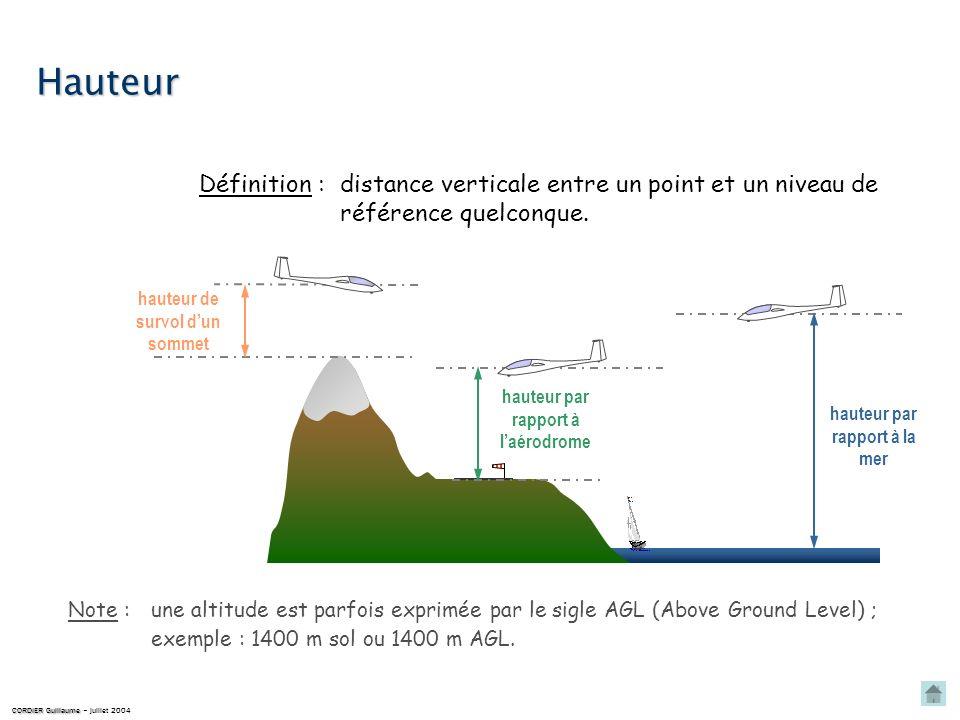Hauteur distance verticale entre un point et un niveau de référence quelconque.