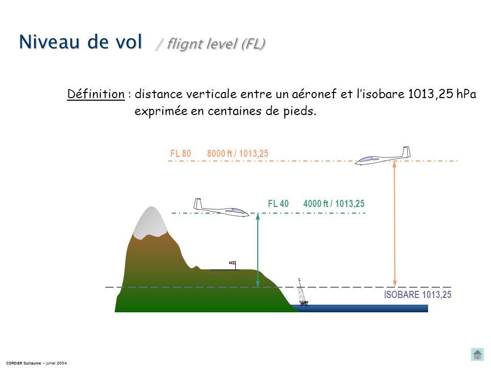 Niveau de vol distance verticale entre un aéronef et lisobare 1013,25 hPaDéfinition : FL 80 / flignt level (FL) ISOBARE 1013,25 8000 ft / 1013,25 FL 40 4000 ft / 1013,25 exprimée en centaines de pieds.