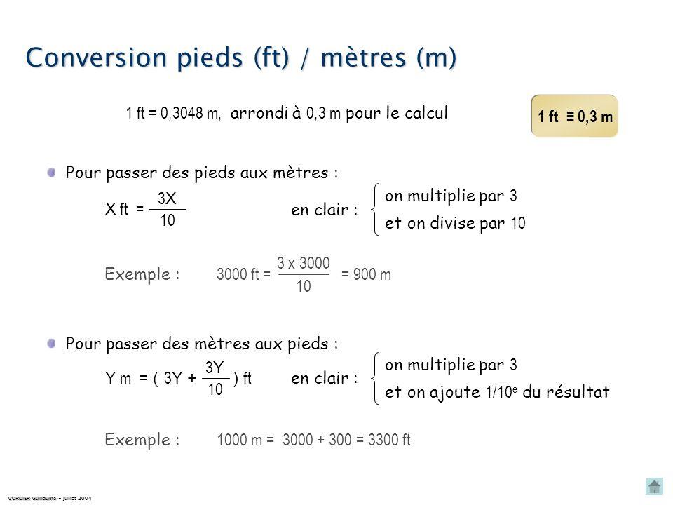 Conversion pieds (ft) / mètres (m) arrondi à 0,3 m pour le calcul CORDIER Guillaume CORDIER Guillaume – juillet 2004 1 ft = 0,3048 m, Pour passer des pieds aux mètres : X ft = 3X3X 10 on multiplie par 3 et on divise par 10 en clair : Pour passer des mètres aux pieds : on multiplie par 3 et on ajoute 1/10 e du résultat en clair : Y m = 3Y3Y 10 3 Y + ( ) ft 1 ft 0,3 m Exemple : 3000 ft = 3 x 3000 10 = 900 m Exemple : 1000 m == 3300 ft3000 + 300