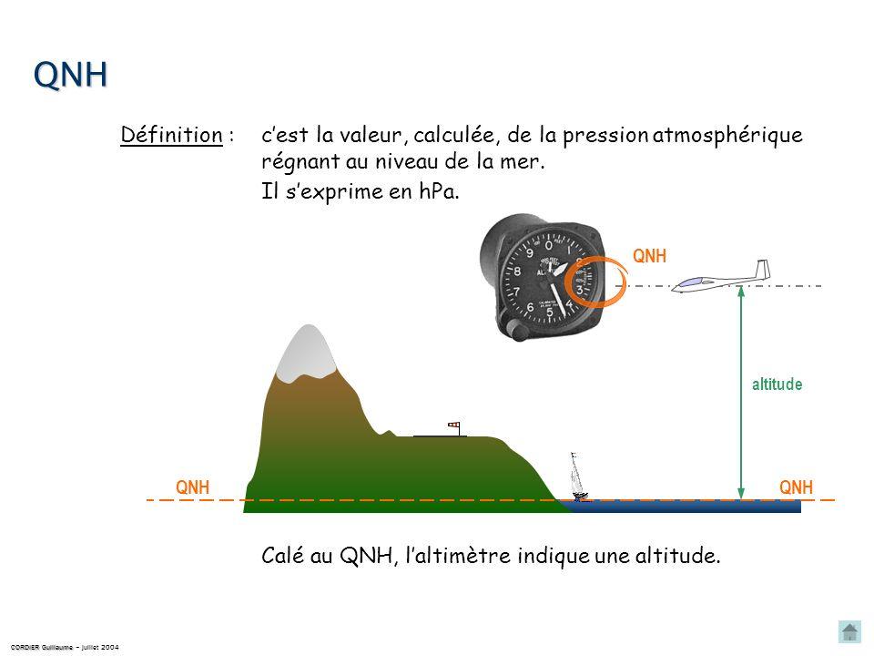 QNH cest la valeur, calculée, de la pression atmosphérique régnant au niveau de la mer.