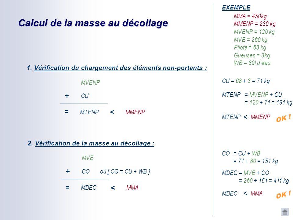 Calcul de la masse au décollage MVENP + CU 1. Vérification du chargement des éléments non-portants : = MTENP < MMENP MVE + CO 2. Vérification de la ma