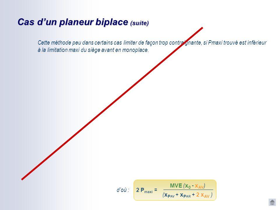 Cas dun planeur biplace La limite avant de centrage est atteinte si : référence MVE x0x0 MVE + 2 P maxi P maxi x P AV Limite AV Limite AR x AV x0x0 P
