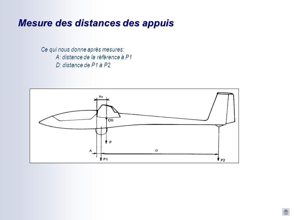 Mesure des distances des appuis Avec un fil à plomb, faire des projections sur le sol pour: La référence lappui P1 lappui P2