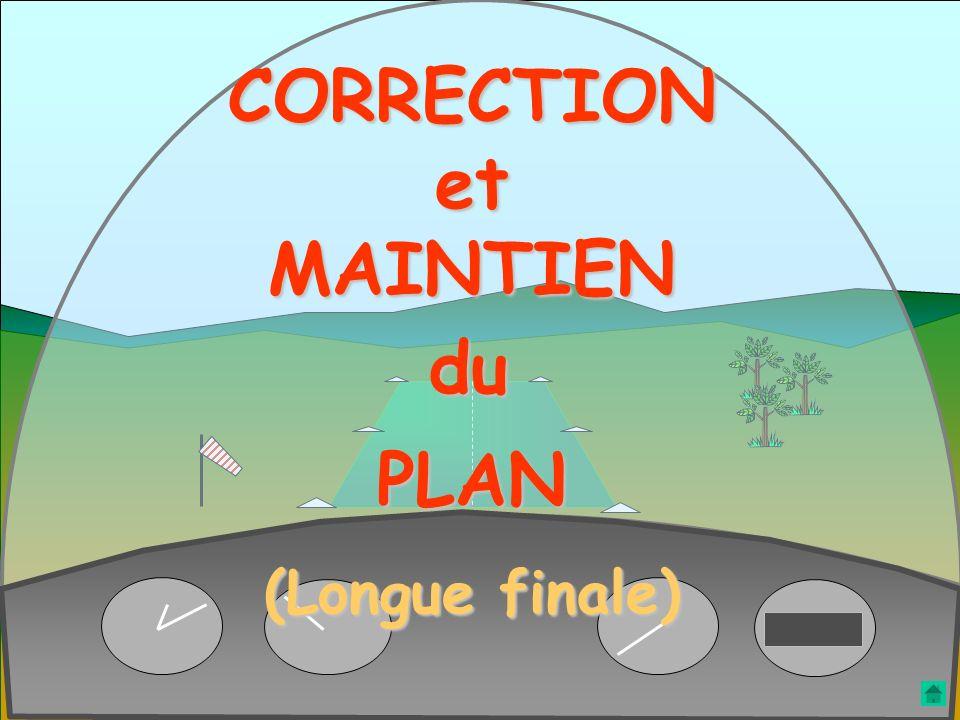Le planeur est inscrit sur une trajectoire erronée… Une correction est donc nécessaire… TROP BAS TROP COURT