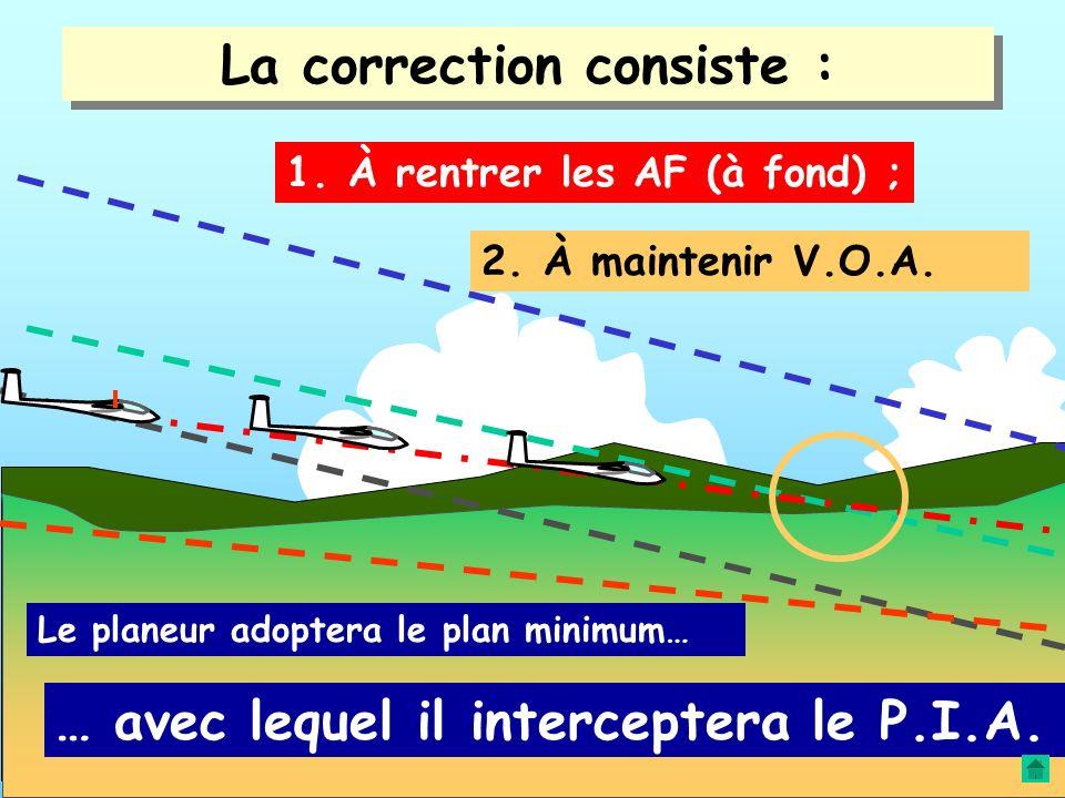 PLAN CORRECTION et MAINTIEN du (Longue finale)