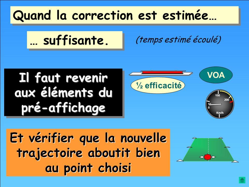 Écart faible… … Petite correction (Quelques secondes) Écart fort… … Grosse correction (10 à 15 secondes)