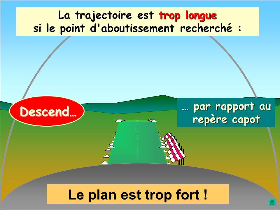 Phase de correction Phase de vérification 2 ou 3 corrections peuvent être nécessaires Retour au pré-affichage Correction complémentaire