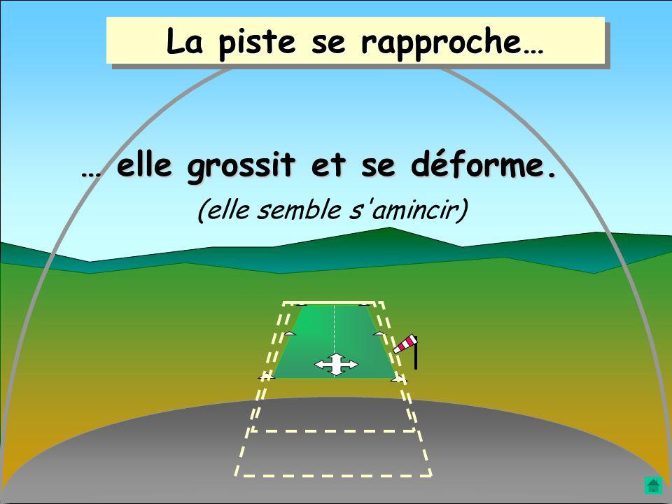 Descend … … par rapport au repère capot La trajectoire est trop longue si le point d'aboutissement recherché : Le plan est trop fort !