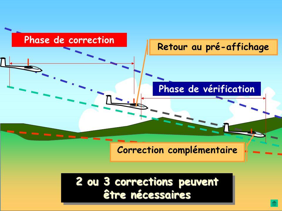 Quand la correction est estimée… … suffisante. Il faut revenir aux éléments du pré-affichage ½ efficacitéVOA Km/h 10 0 150 200 Et vérifier que la nouv