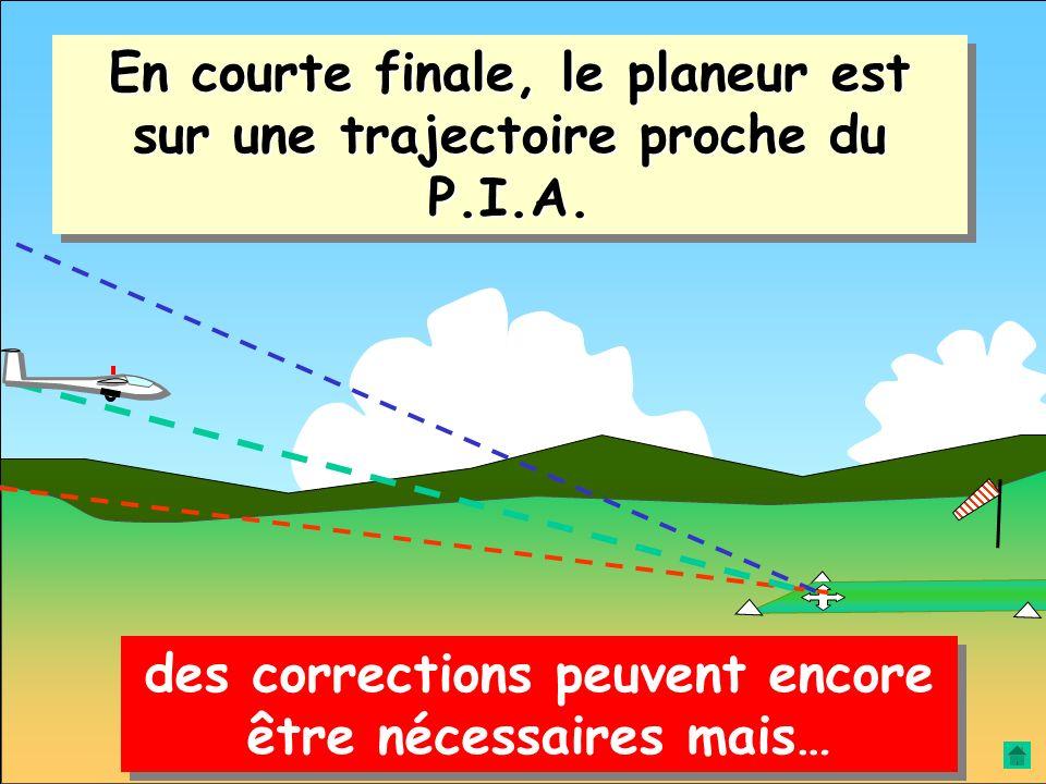 PLAN CORRECTION et MAINTIEN du (Courte finale)