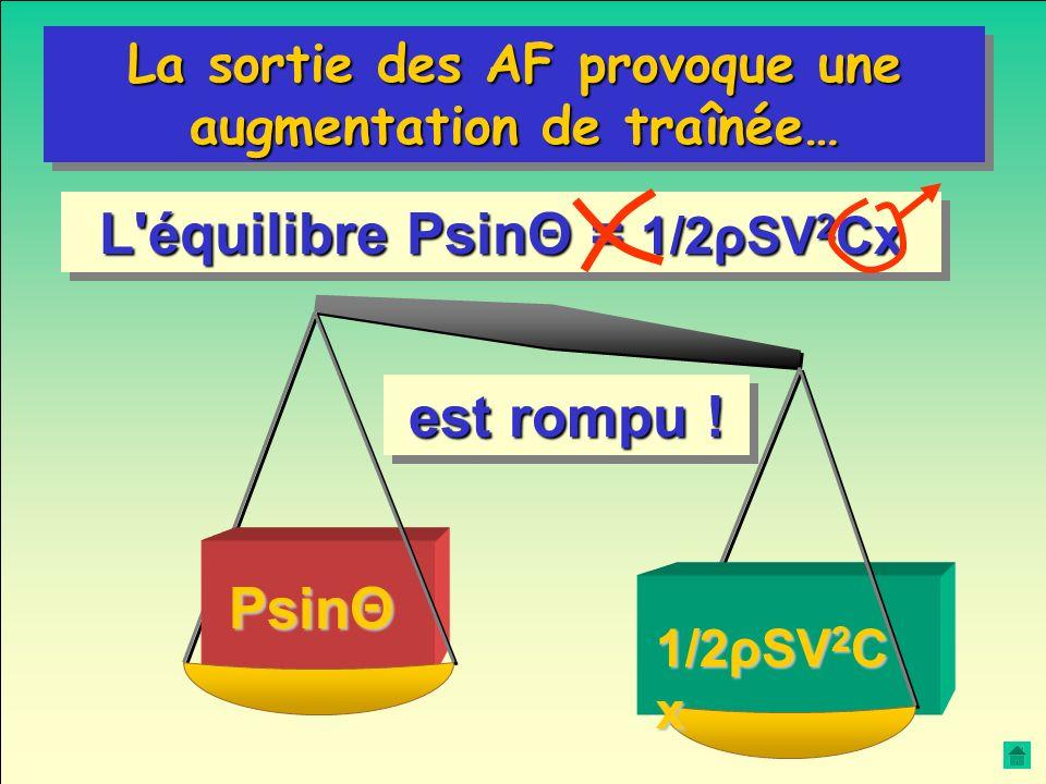 Oui ! les AF agissent sur Cx … (c'est étudié pour) Oui ! les AF agissent sur Cx … (c'est étudié pour) … et sur Cz ! (généralement peu) … et sur Cz ! (
