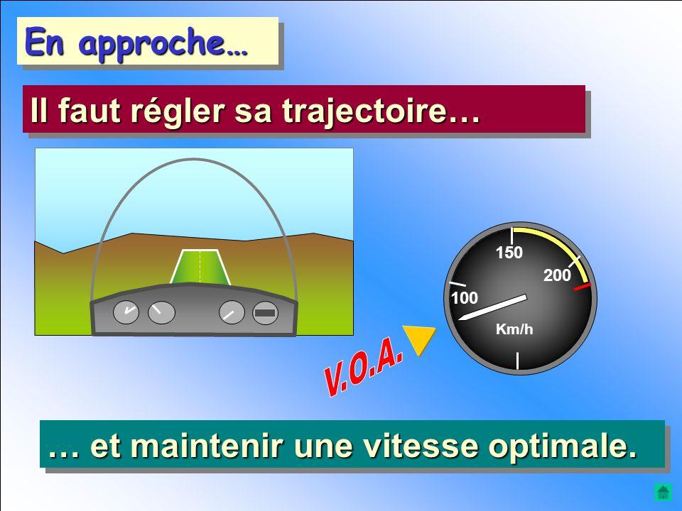 Conclusion…Conclusion… AF et Assiette permettent de contrôler… … la trajectoire… … et la vitesse. Km/h 100 150 200