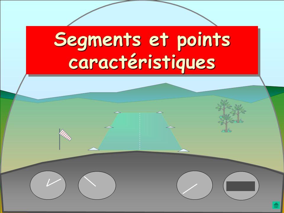 Anatomie de l'approche Segments et points caractéristiques Segments et points caractéristiques Segments et points caractéristiques Segments et points