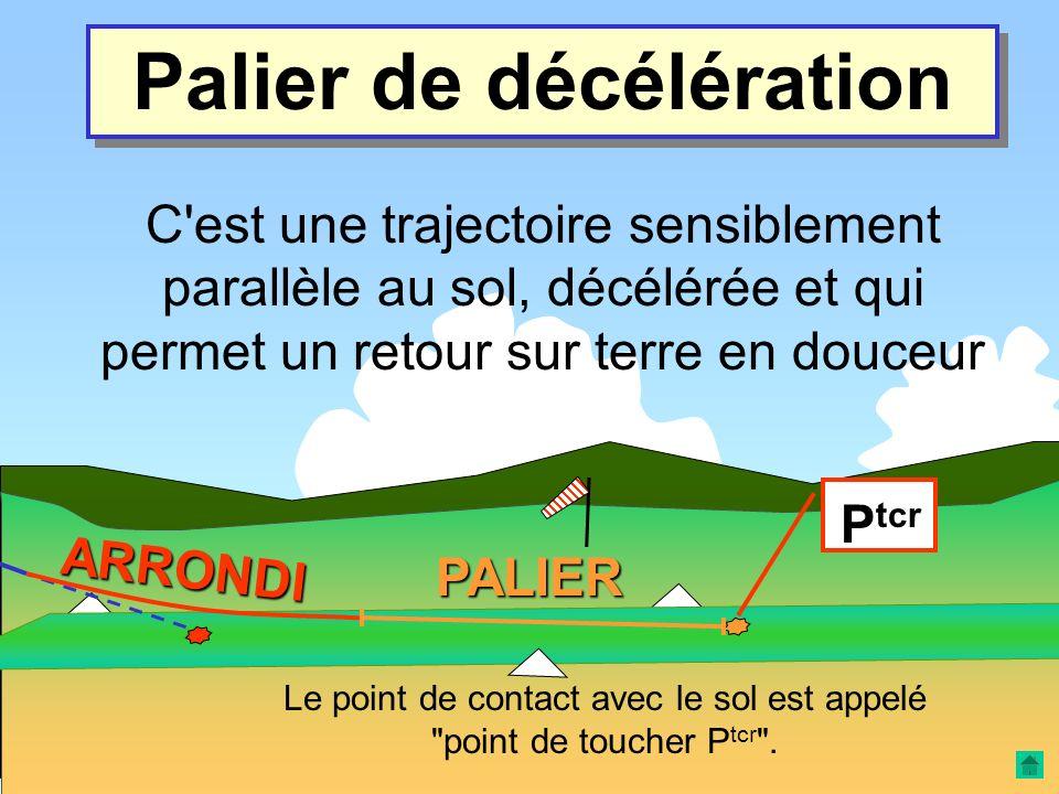 L'arrondi : APPROCHEARRONDI C'est une phase transitoire permettant de lier l'approche à une trajectoire tangentielle avec le sol. Sans arrondi le plan