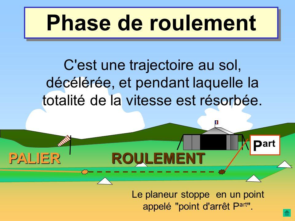 Palier de décélération ARRONDIPALIER C'est une trajectoire sensiblement parallèle au sol, décélérée et qui permet un retour sur terre en douceur Le po