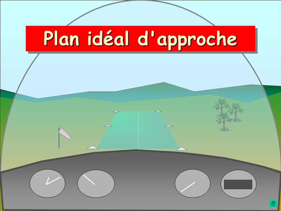 La construction de l'approche est consécutive au choix du point d'aboutissement P abt. Soit après avoir choisi le point d'arrêt Le point d'aboutisseme