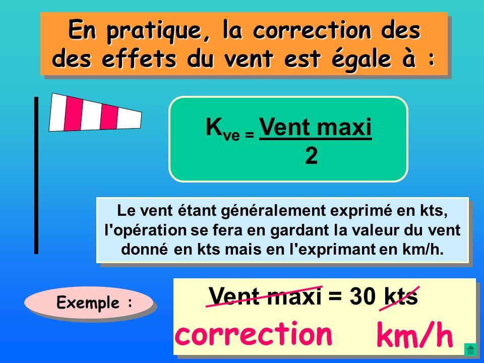 Le vent effectif Ve est la valeur moyenne du vent (hors rafale) Exemple : Vw = 340°/15-25 kts Ve = 15 kts La rafale est la différence entre la pointe