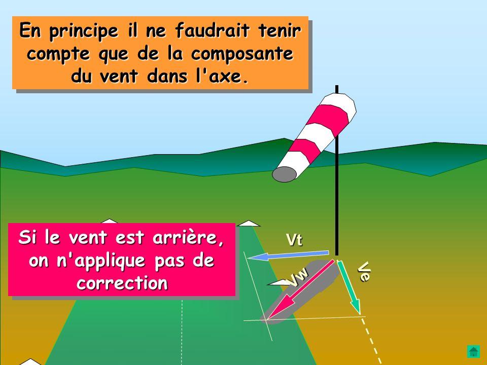 En pratique, la correction des des effets du vent est égale à : K ve = Vent maxi 2 Le vent étant généralement exprimé en kts, l'opération se fera en g