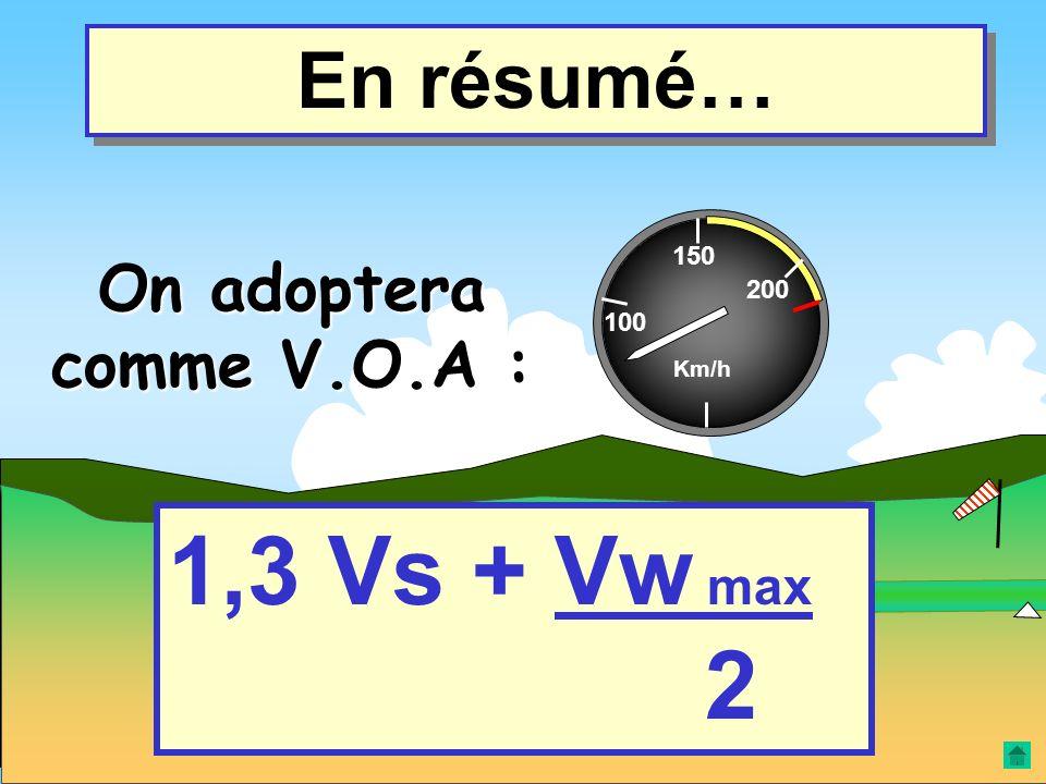 Vw VtVe En principe il ne faudrait tenir compte que de la composante du vent dans l'axe. Si le vent est arrière, on n'applique pas de correction
