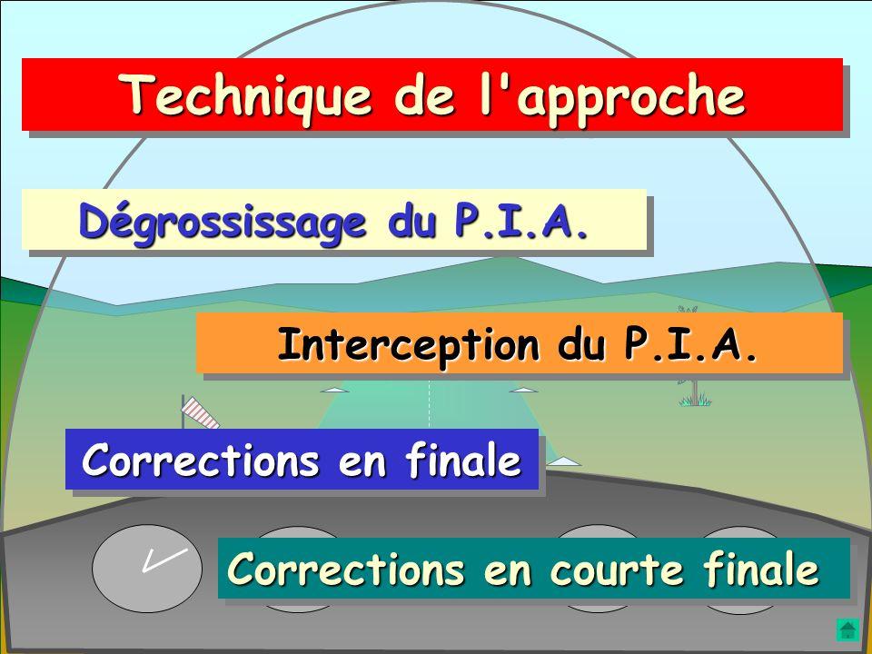 Dans ces conditions il est … difficile… …et inutile de mémoriser une quelconque valeur du P.I.A. Seuls les pilotes expérimentés peuvent en avoir une v