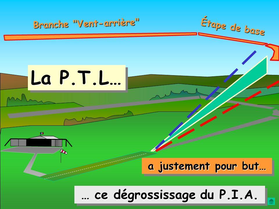 La technique de l'approche s'inscrit dans l'application de deux principes : Primo… Présenter le planeur en finale dans une position proche du plan idé